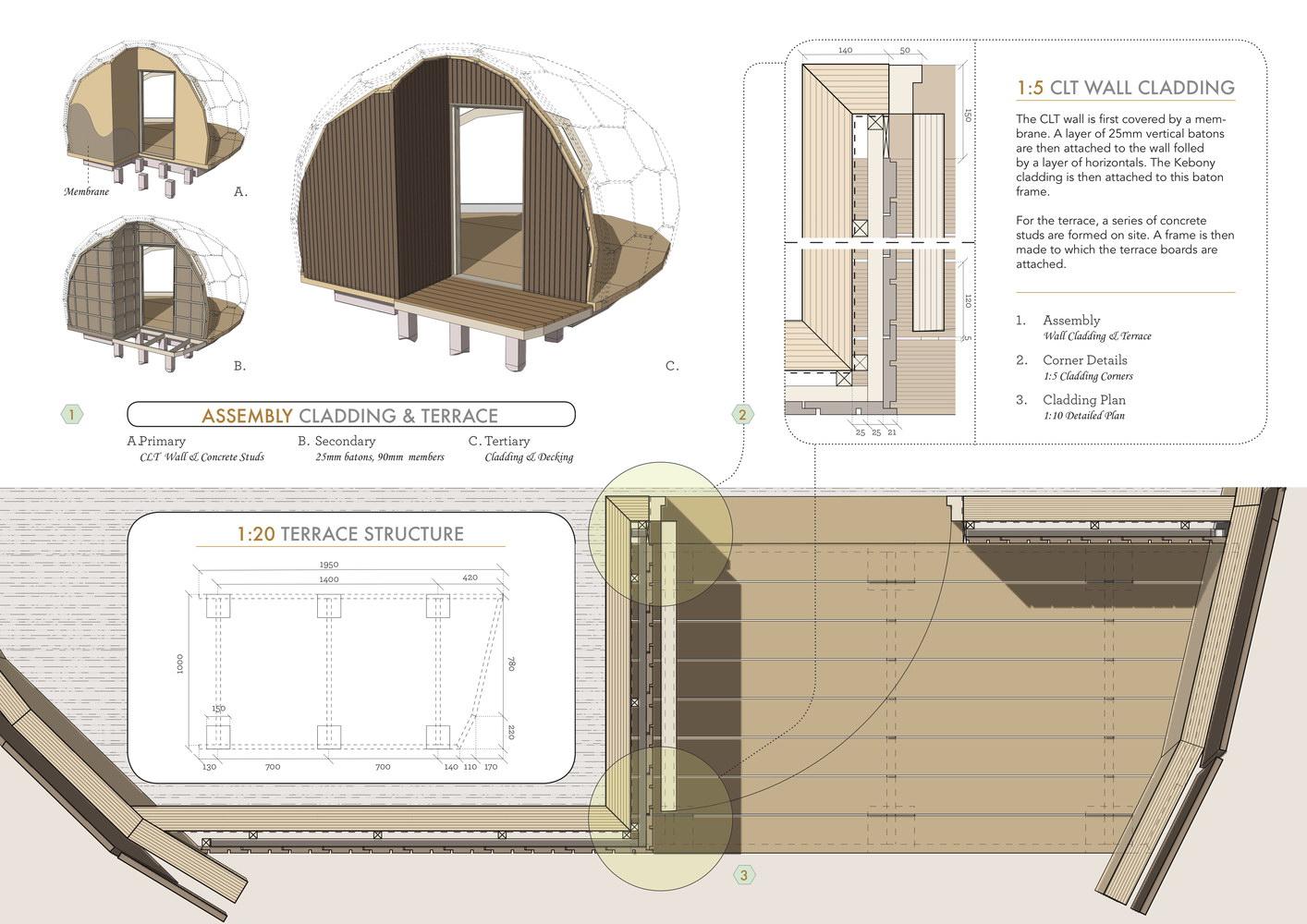 Hammerfest Hiking Cabins by SPINN ArkitekterHammerfest Hiking Cabins by SPINN Arkitekter