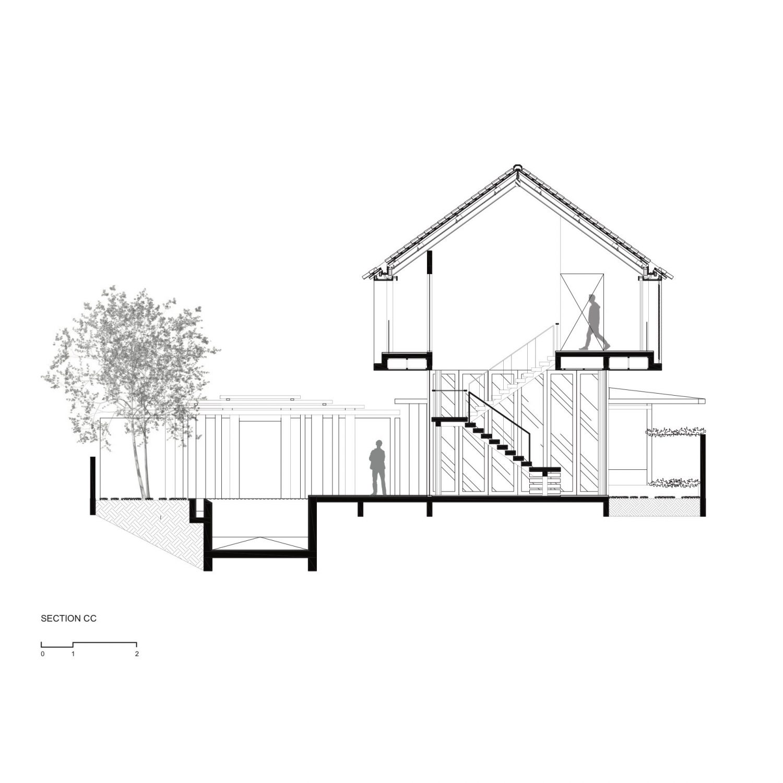 DRA House in Bali by D-Associates